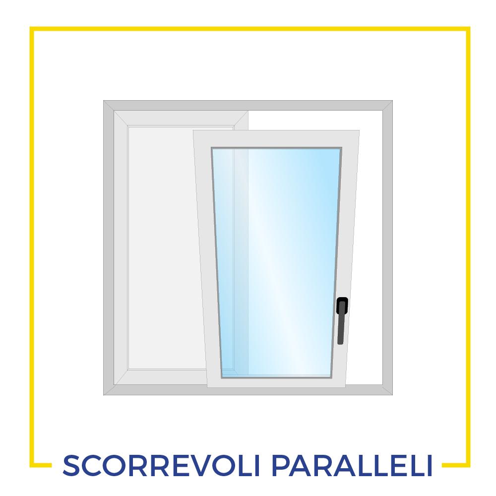 Sistema scorrevoli paralleli